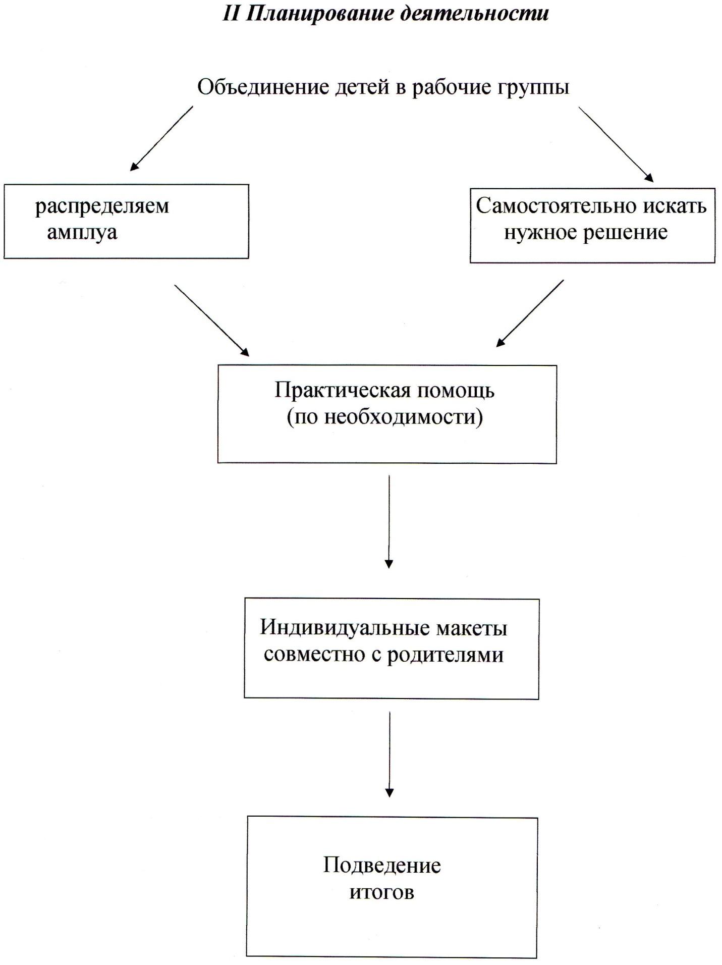 C:\Users\123\Desktop\проект Принько Т.И\img031.jpg
