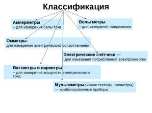 Классификация Амперметры – для измерения силы тока Вольтметры – для измерения