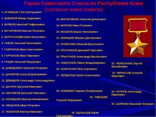 1. АГАМИров Гога Григорьевич 2. БАБИКОВ Макар Андреевич 3. БОЙКОВ Николай Са