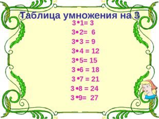 Таблица умножения на 3 3 1= 3 3 2= 6 3 3 = 9 3 4 = 12 3 5= 15 3 6 = 18 3 7 =