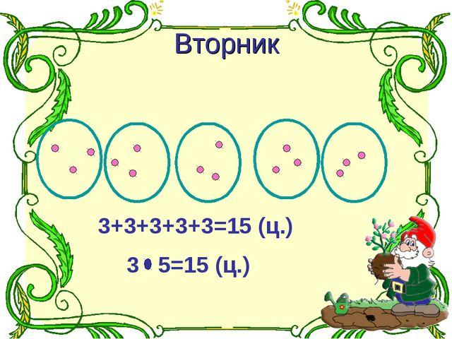 Вторник 3+3+3+3+3=15 (ц.) 3 5=15 (ц.)