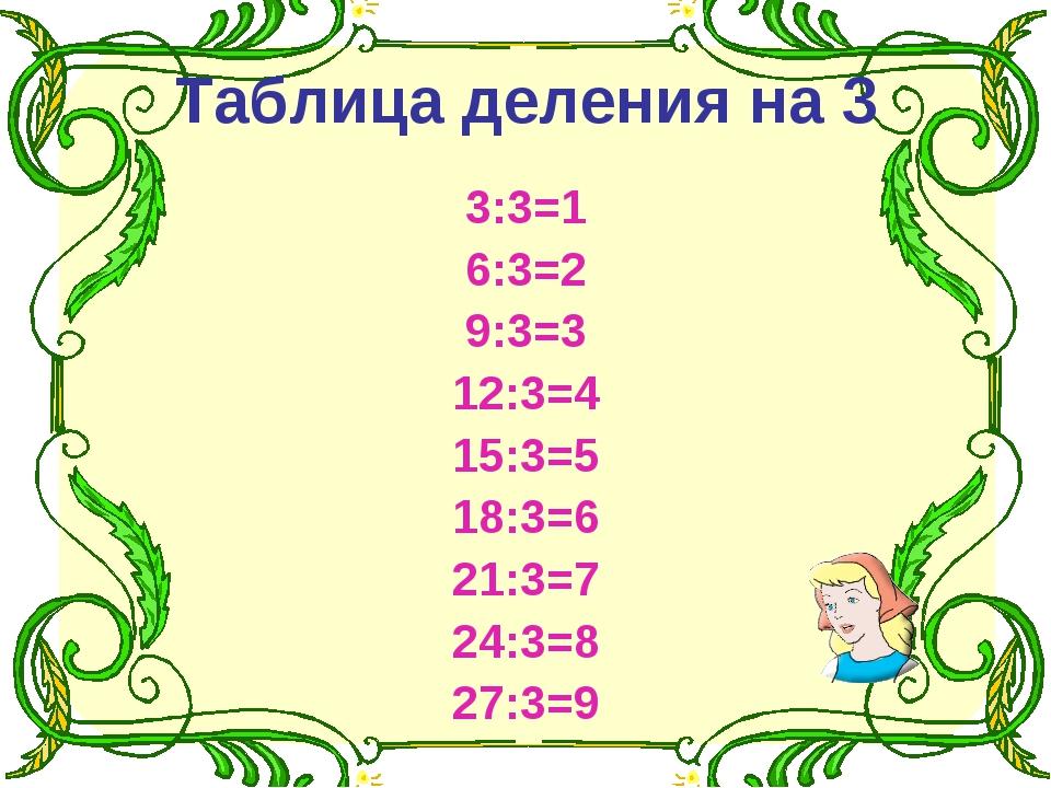Таблица деления на 3 3:3=1 6:3=2 9:3=3 12:3=4 15:3=5 18:3=6 21:3=7 24:3=8 27:...