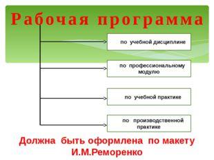 Рабочая программа по учебной дисциплине по профессиональному модулю по учебно