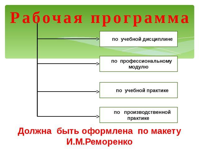 Рабочая программа по учебной дисциплине по профессиональному модулю по учебно...
