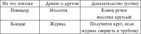 http://lib.rus.ec/i/34/198434/i_032.jpg