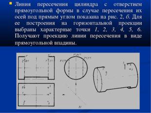 Линия пересечения цилиндра с отверстием прямоугольной формы в случае пересече