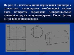 На рис. 2, в показана линия пересечения цилиндра с отверстием, являющимся ком