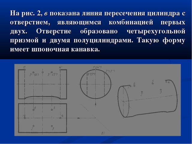 На рис. 2, в показана линия пересечения цилиндра с отверстием, являющимся ком...