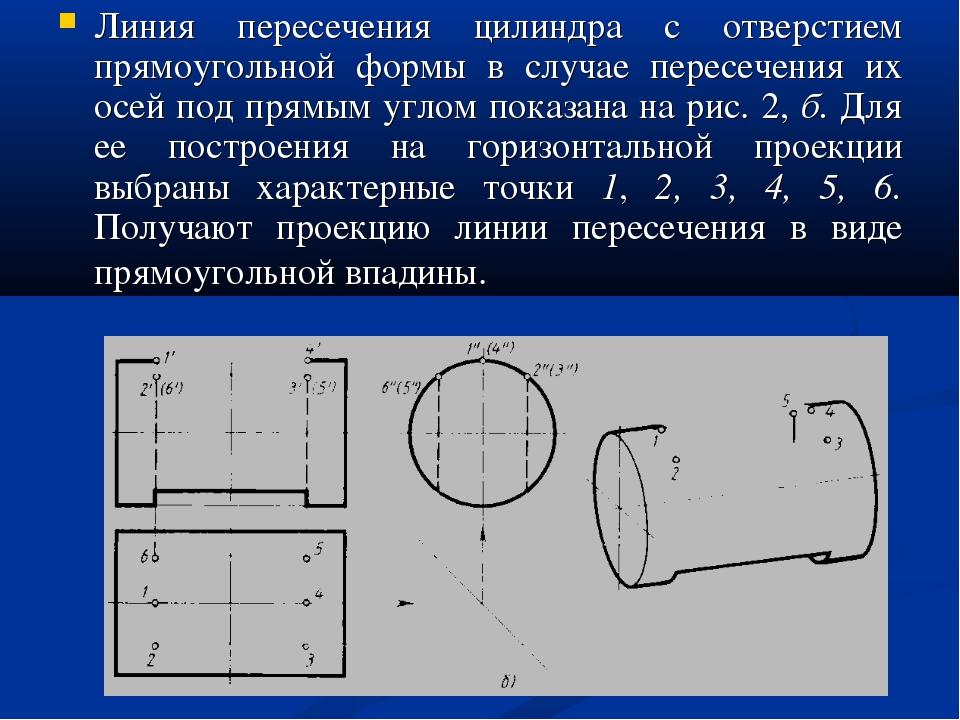 Линия пересечения цилиндра с отверстием прямоугольной формы в случае пересече...