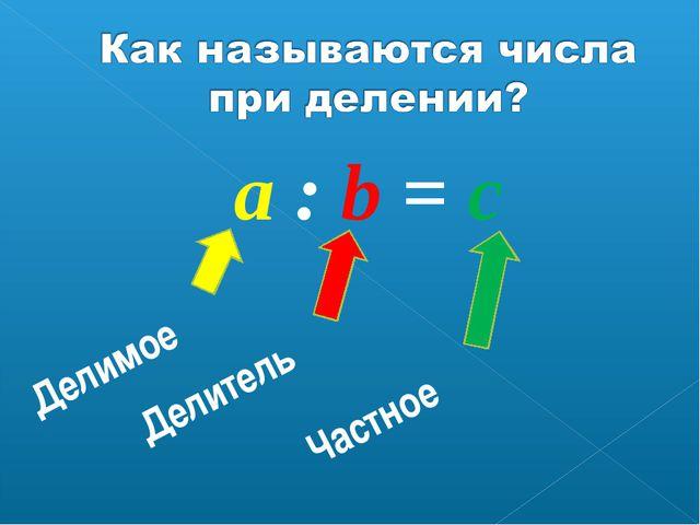 a : b = c Делимое Делитель Частное
