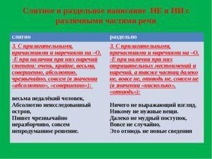 Слитное и раздельное написание НЕ и НИ с различными частями речи слитноразде