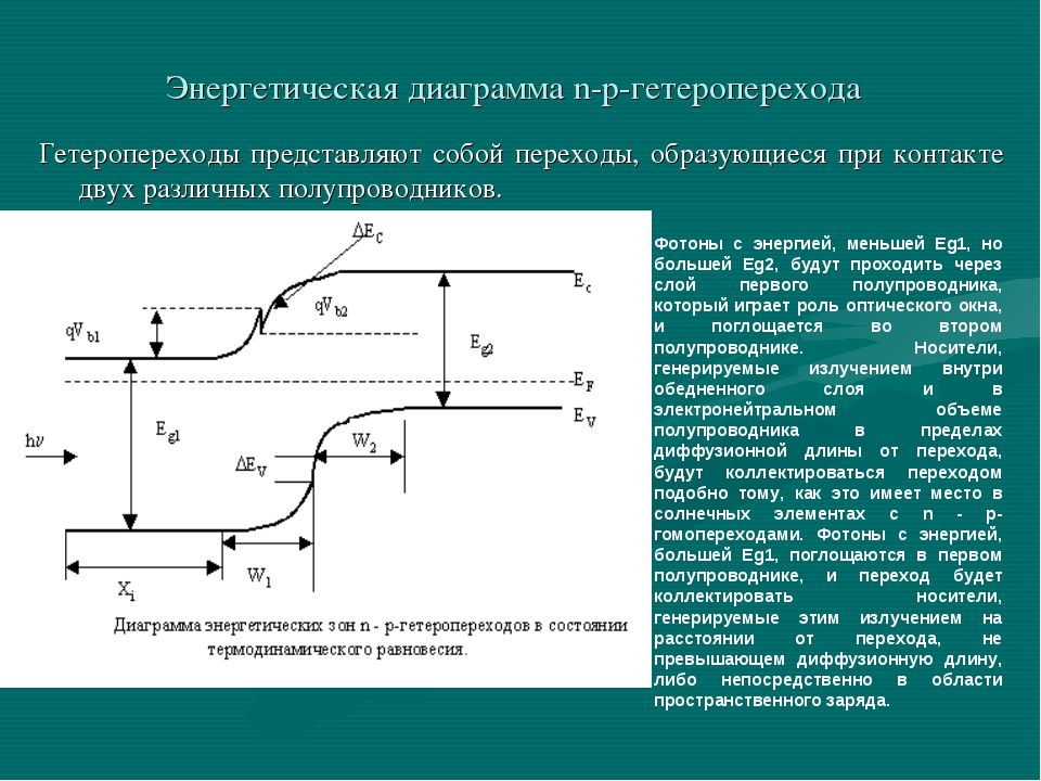 Энергетическая диаграмма n-p-гетероперехода Гетеропереходы представляют собой...