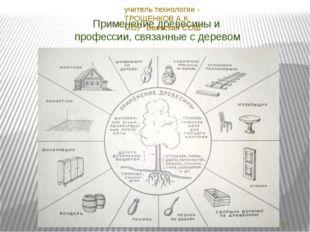 Применение древесины и профессии, связанные с деревом 23.11.2013 учитель техн