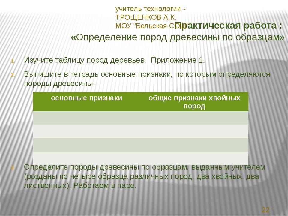 Практическая работа : «Определение пород древесины по образцам» Изучите табли...