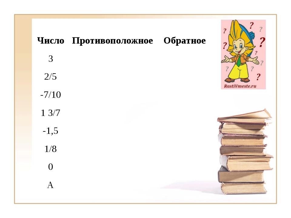 ЧислоПротивоположноеОбратное 3 2/5 -7/10 1 3/7 -1,5 1/8 0 А