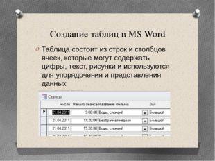 Создание таблиц в MS Word Таблица состоит из строк и столбцов ячеек, которые