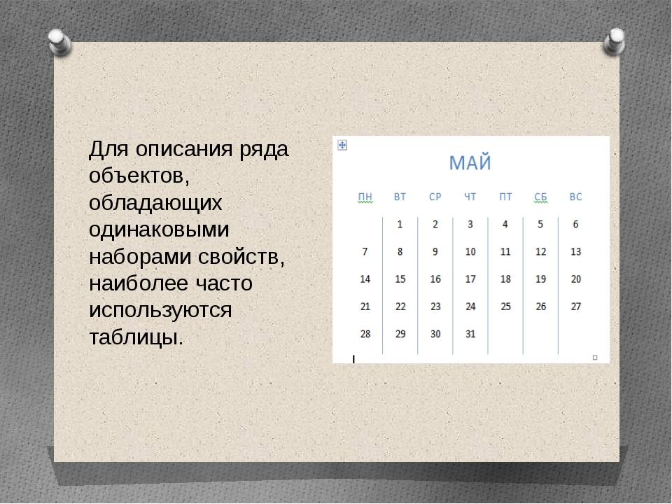Для описания ряда объектов, обладающих одинаковыми наборами свойств, наиболее...