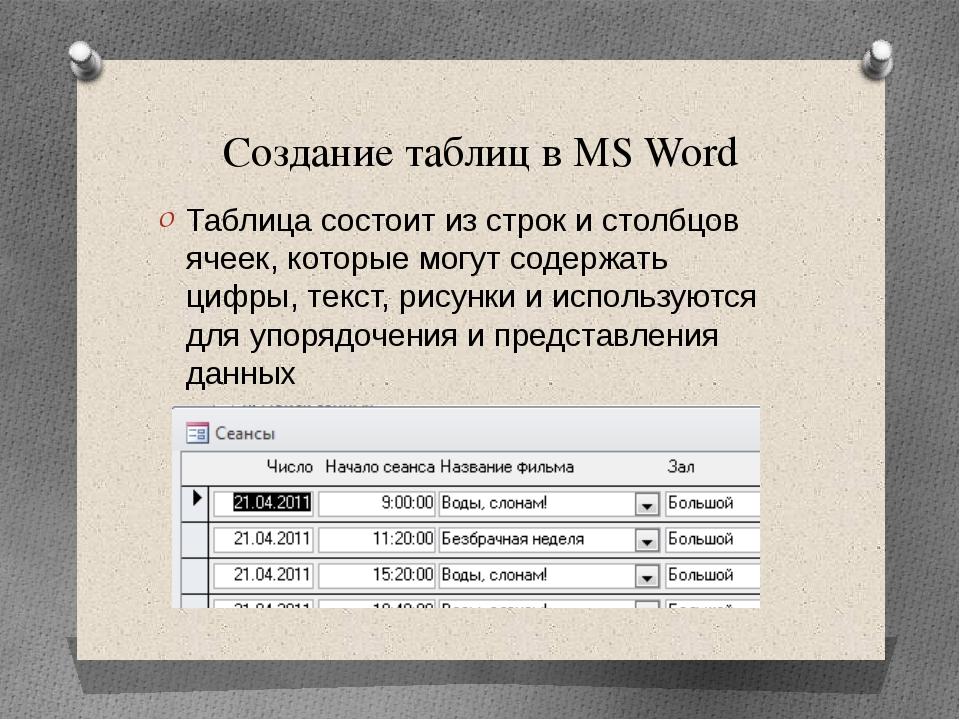 Создание таблиц в MS Word Таблица состоит из строк и столбцов ячеек, которые...