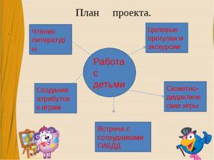 План проекта. . Чтение литературы Работа с детьми Создание атрибутов к играм