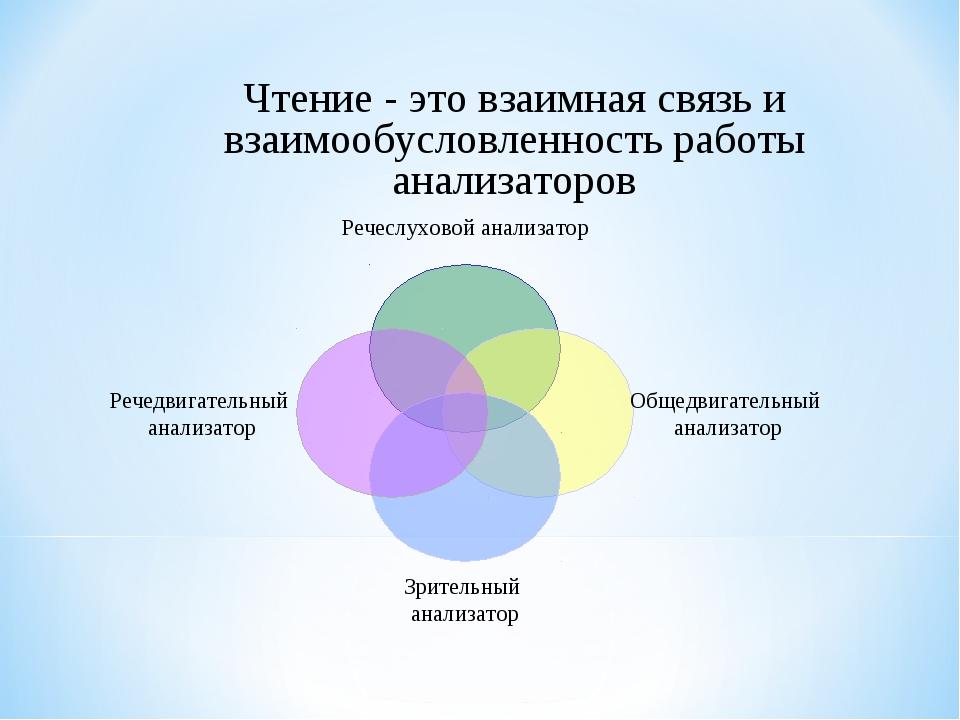 Чтение - это взаимная связь и взаимообусловленность работы анализаторов