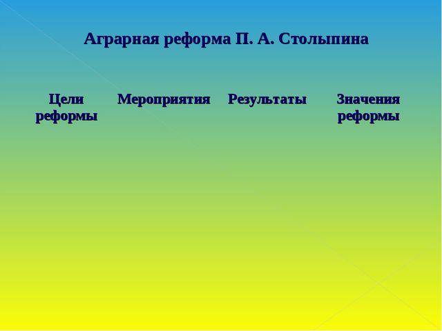 Аграрная реформа П. А. Столыпина Цели реформыМероприятияРезультатыЗначения...