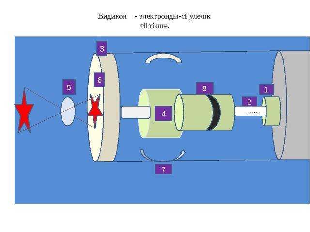 Видикон - электронды-сәулелік түтікше. 1 ... 2 8 4 5 6 7 3 ......