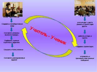 Учитель - Ученик учиться друг у друга, уважать и ценить идеи других работать