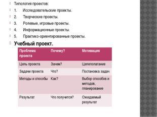 Типология проектов: 1. Исследовательские проекты. 2. Творческие пр