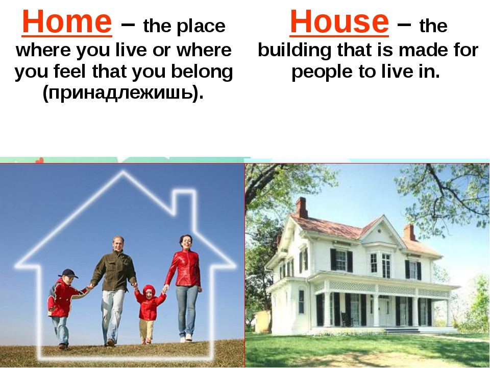 Home–the place where you live or where you feel that you belong (принадлежишь...
