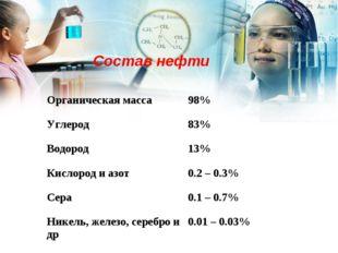 Состав нефти Органическая масса98% Углерод83% Водород13% Кислород и азот