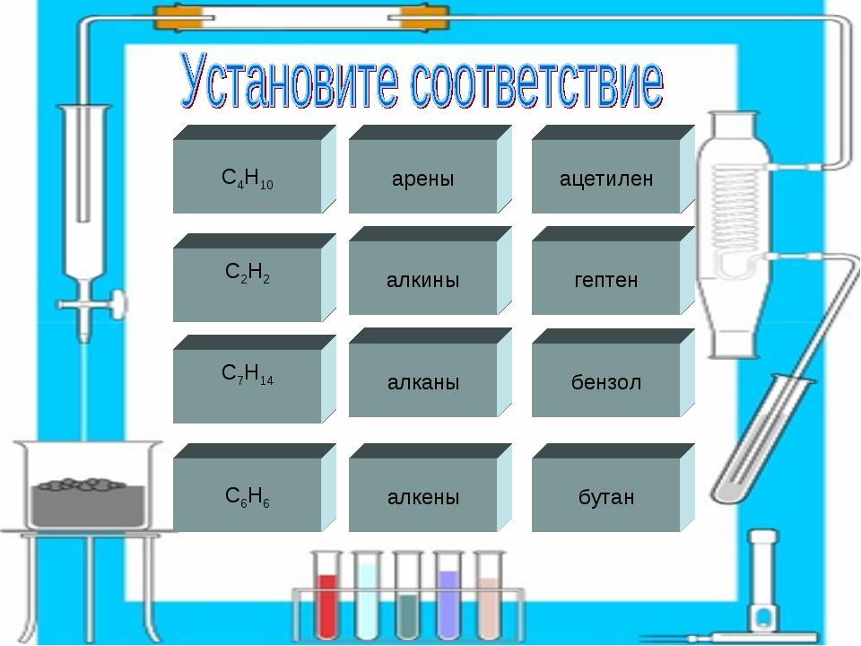 ацетилен C4H10 арены гептен C2H2 алкины бензол бутан C6H6 алкены C7H14 алканы...