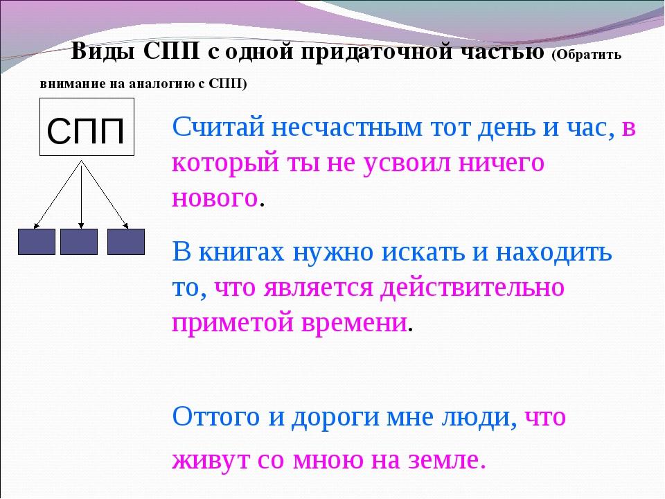 Виды СПП с одной придаточной частью (Обратить внимание на аналогию с СПП) СП...