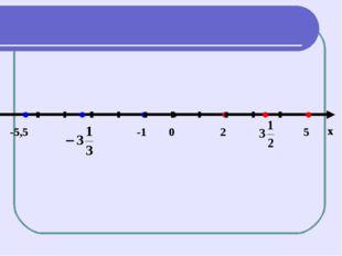 0 2 5 -1 -5,5 х