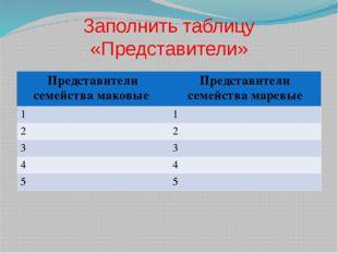 Заполнить таблицу «Представители» Представители семейства маковые Представите
