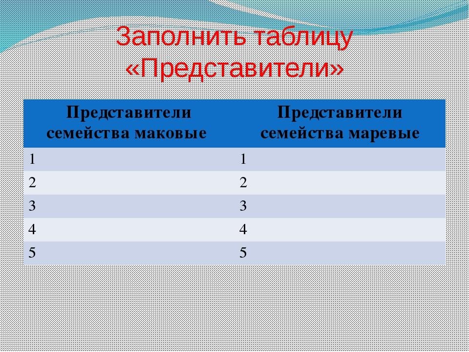 Заполнить таблицу «Представители» Представители семейства маковые Представите...