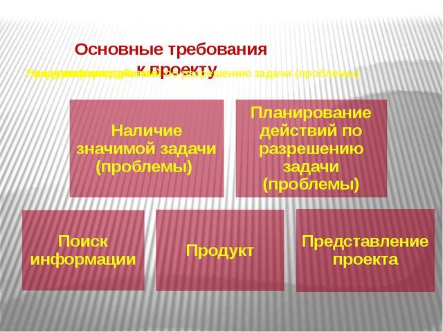 Основные требования к проекту