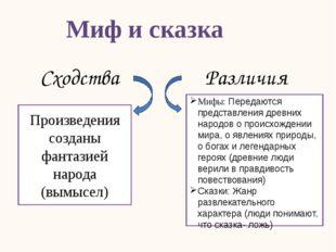 Миф и сказка Сходства Произведения созданы фантазией народа (вымысел) Различи