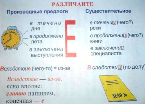 http://festival.1september.ru/articles/532879/1.jpg