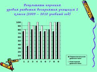 Результаты изучения уровня развития восприятия учащихся 2 класса (2009 – 2010