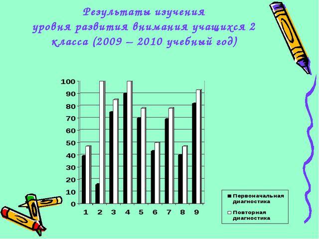 Результаты изучения уровня развития внимания учащихся 2 класса (2009 – 2010 у...