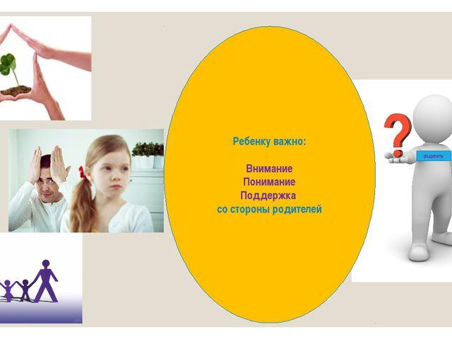 Ребенку важно: Внимание Понимание Поддержка со стороны родителей родитель