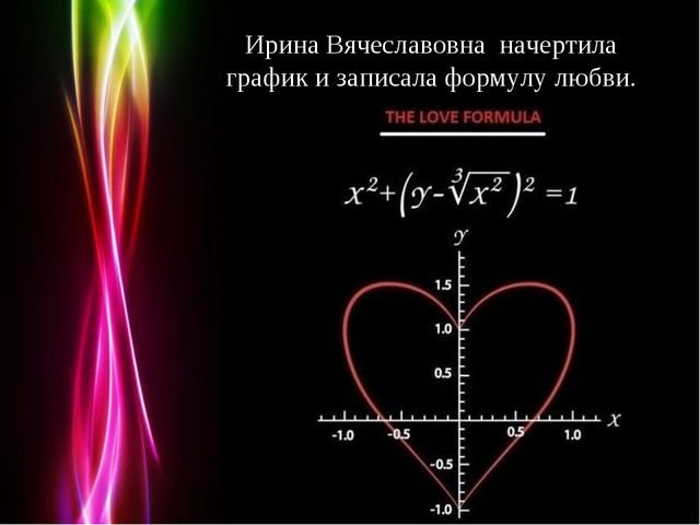 Ирина Вячеславовна начертила график и записала формулу любви. Powerpoint Temp...