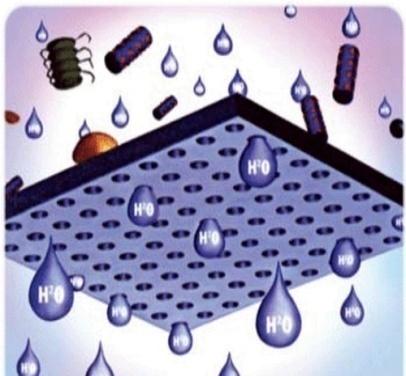 ООО НПО Русфильтр, фильтры и системы для очистки воды.