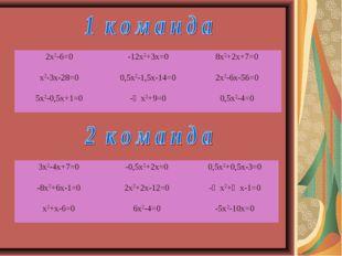 2х2-6=0-12х2+3х=08х2+2х+7=0 х2-3х-28=00,5х2-1,5х-14=02х2-6х-56=0 5х2-0,5х