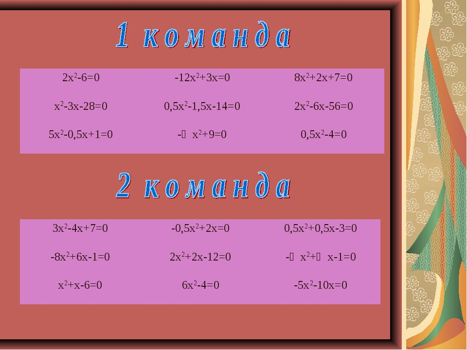 2х2-6=0-12х2+3х=08х2+2х+7=0 х2-3х-28=00,5х2-1,5х-14=02х2-6х-56=0 5х2-0,5х...
