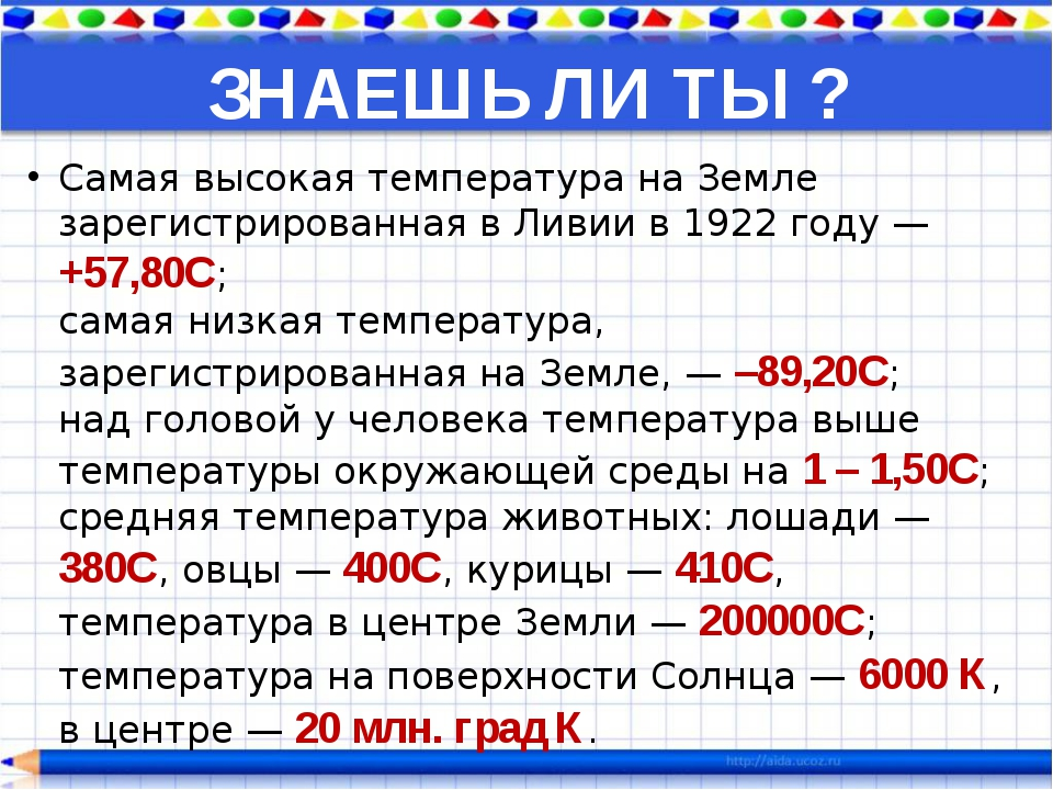 ЗНАЕШЬ ЛИ ТЫ ? Самая высокая температура на Земле зарегистрированная в Ливии...