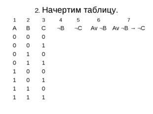 2. Начертим таблицу. 1234567 АВС¬В¬САv ¬ВАv ¬В → ¬С 000 00