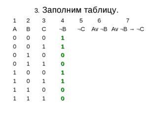 3. Заполним таблицу. 1234567 АВС¬В¬САv ¬ВАv ¬В → ¬С 0001 0