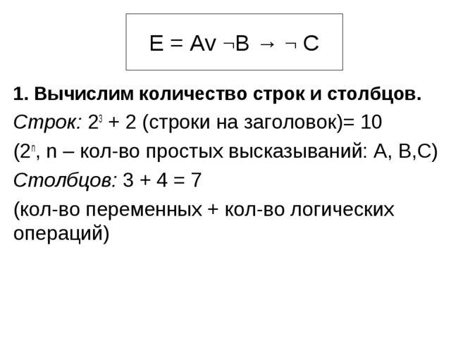 Е = Аv ¬В → ¬ С 1. Вычислим количество строк и столбцов. Строк: 23 + 2 (строк...