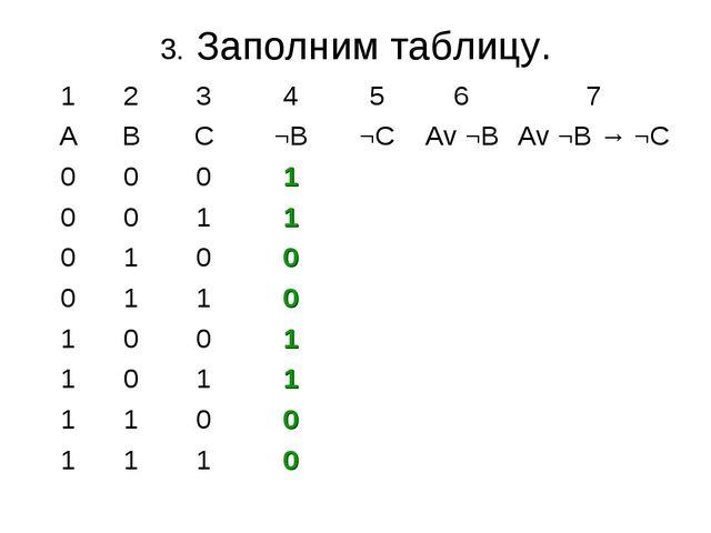 3. Заполним таблицу. 1234567 АВС¬В¬САv ¬ВАv ¬В → ¬С 0001 0...